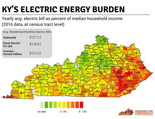 Kentucky's Electric Energy Burden